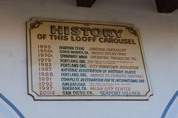 Історія каруселі